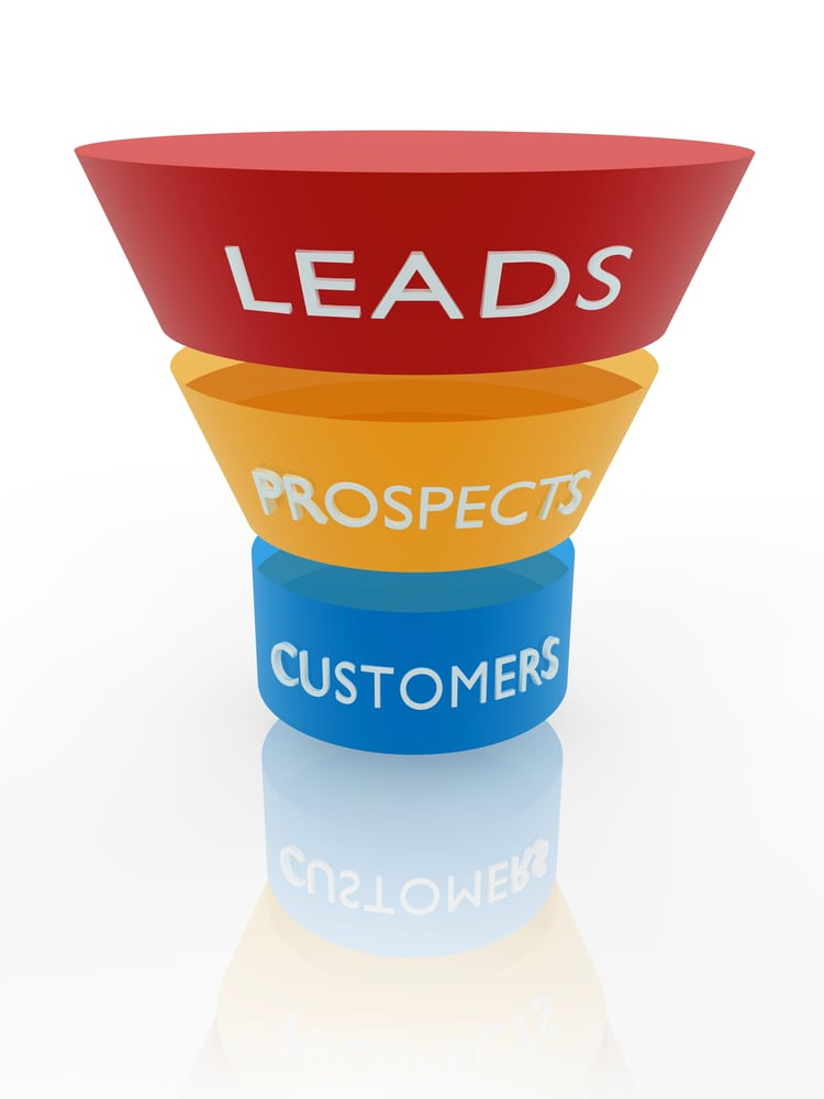 Leads leiden tot klanten
